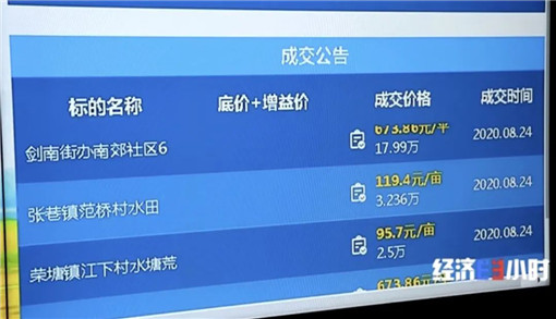丰城市农村产权交易中心上网挂牌的农村集体资产-土流网